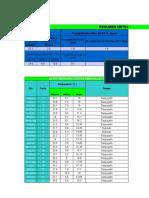 Datos Diarios 2015