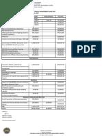 5-LDRRMF-2017.pdf