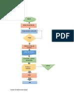 flujogramas-y-estudio-de-mercado.docx