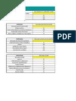 Matriz MEFI y MEFE en Excel