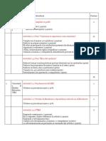 Tabla de Calificación de Actividades EAA