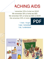 teachingaids-141001072928-phpapp01.pdf