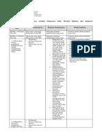 Lk b 2 a Analisis Dokumen Skl