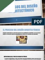 procesos arquitectónicos