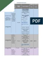 Cronograma del curso-EDW1-Junio-actualizado.docx