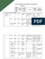 Evaluasi Dan Monitoring Kinerja Th2018