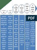 API 3 - Historia Del Derecho
