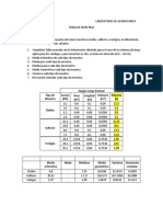 LABORATORIO DE GEOMECANICA (1).docx