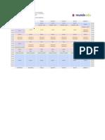 Cópia de Cronograma de Estudos - Versão Planilha   MundoEdu