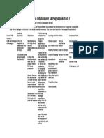 EsP7 Curriculum Map