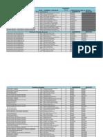 Prueba Dyned Csf- Diciembre 2016