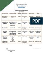 School Action Plan in Mathematics 2019-2020