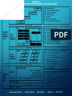 00 _ Automated Process Control System and Enterprise in the Oil and Gas Industry _ Раис Яхин