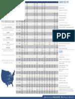 APP-chart-v7-web.pdf