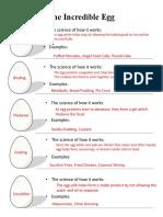 The Incredible Egg Worksheet KEY