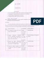 Imapnael Hospitals in Charkhi Dadri Haryana