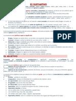 Apuntes de Sustantivo-Pronombre-Determinantes.docx
