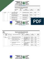 Rekap-Hasil-Audit-Internal-2018 Pabatu.doc
