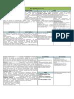 Matriz_Evidencia 2_detergentes y desinfectantes.docx