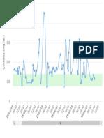 chart.pdf