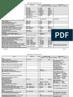 SweetHome3DShortcuts.pdf