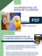 procesoproductivodeelaboracindelacerveza.ppt.pps