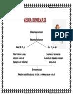 Media Informasi.docx