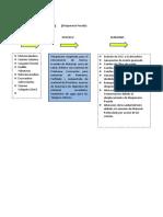 Lampa Procesos y Subprocesos Diagrama de Flujo