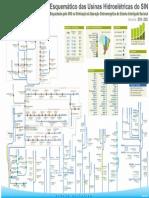 Hidroelétricas Do SIN - 2019-2023 - Maio 2019