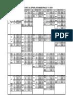 Distribucion de Aulas Para Examenes Finales 2019_1.PDF