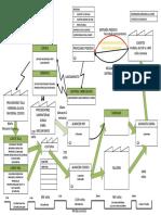 Diagrama de Flujo Empresa Muebles Tapizados Ejemplo.vsdx