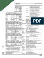 Ideapad 320 manual
