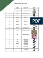 Nxt Education Resource Set List