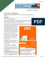 Word2010CheatSheet.pdf