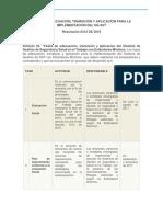 fase-de-adecuacion,-transicion-y-aplicacion-del-sg-sst.docx