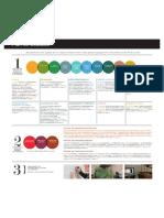 Artes Visuales- Plan de Estudios.pdf