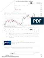 ACC - Daily - Short for NSE_ACC by Deepspkd — TradingView India