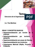 Estructura de La Organización- Departamental