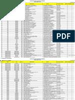 ADMEDIKA PLN PER MARET 2019.pdf