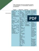 Unidades 6 y 7 de historia de la psi cologia..docx