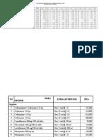 List Produk Gradasi Disc E-cat 2019