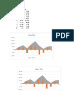 Test Graph 3