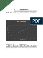 dilatancion lineal .docx