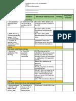 4. Audit Form 2B
