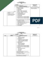 3-SHS Reqs_Materials,Facilities and Equipment_STEM.pdf