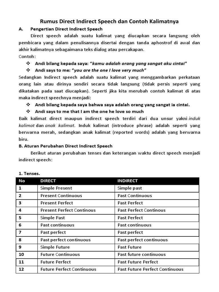 Rumus Direct Indirect Speech Dan Contoh Kalimatnya Docx