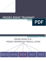 Proses Bisnis Transmisi.pptx