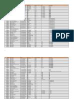 List of Positions (Peninsular Based)
