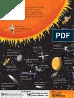 A Naprendszer_Olvass Bele