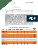 04-07-2019 condiciones de masas - Almacen.docx